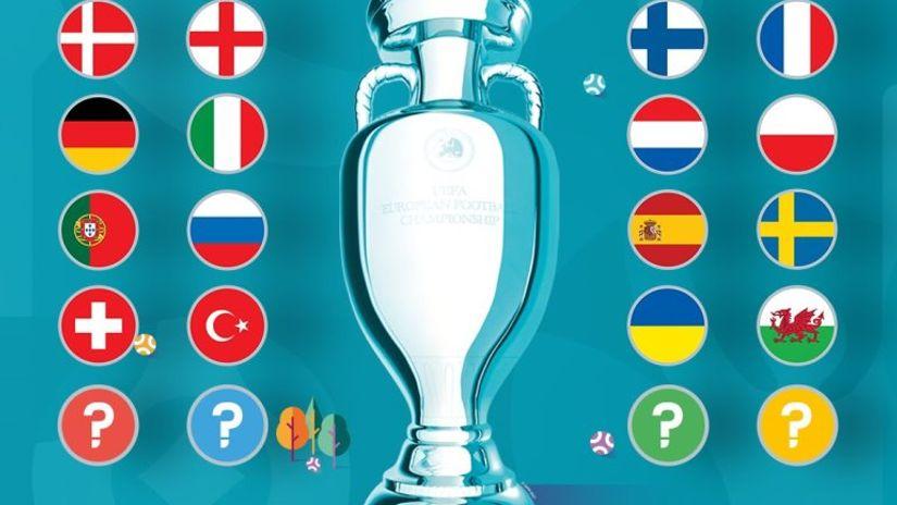 EURO 2020: Imamo sve šešire za žreb